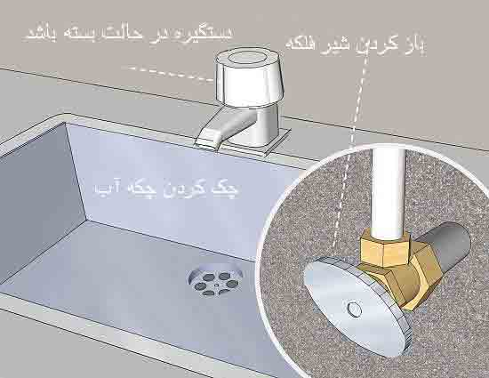 چگونه واشر شیر آب آشپز خانه را عوض کنیم؟